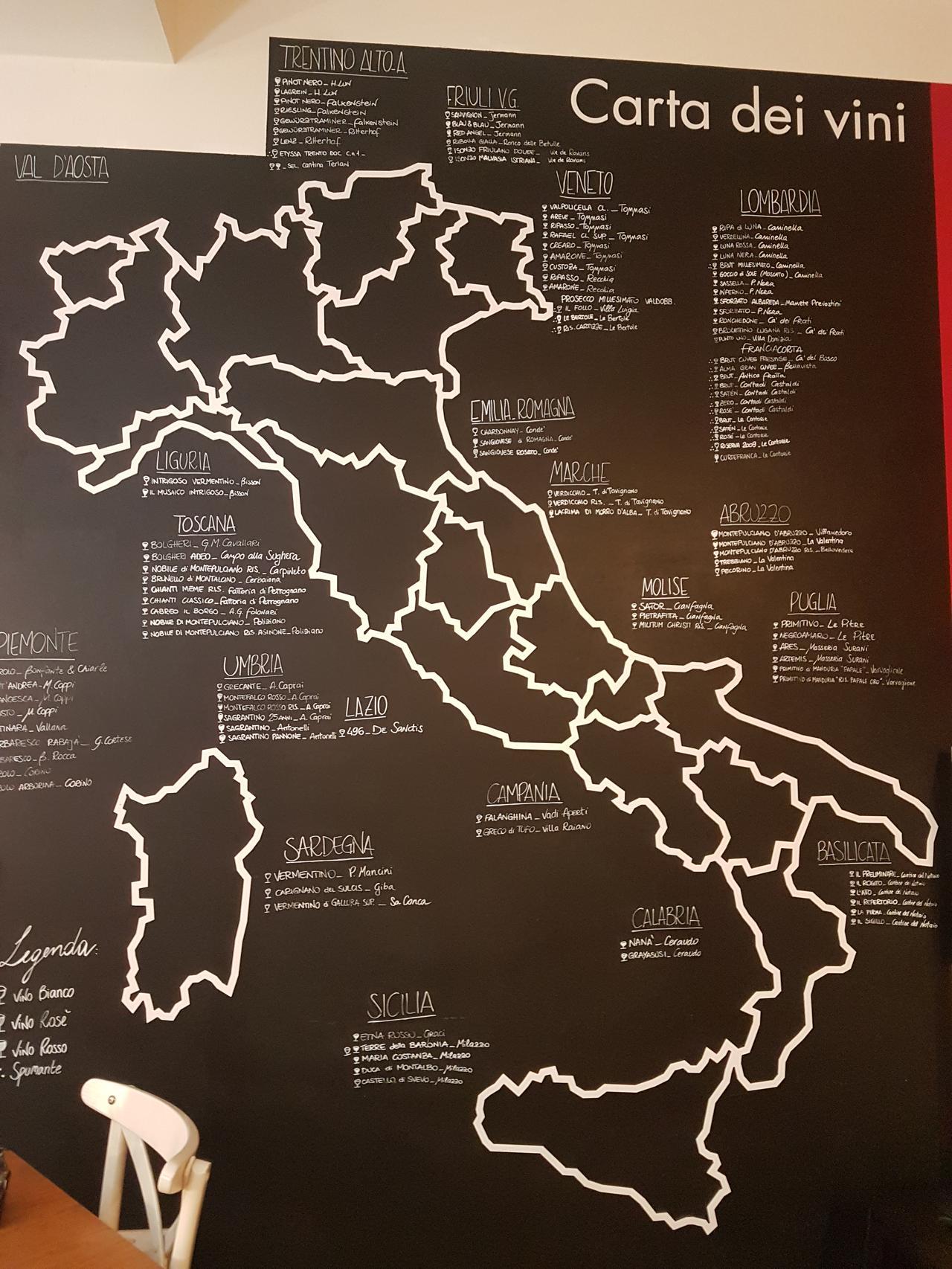 wina wloskie regiony
